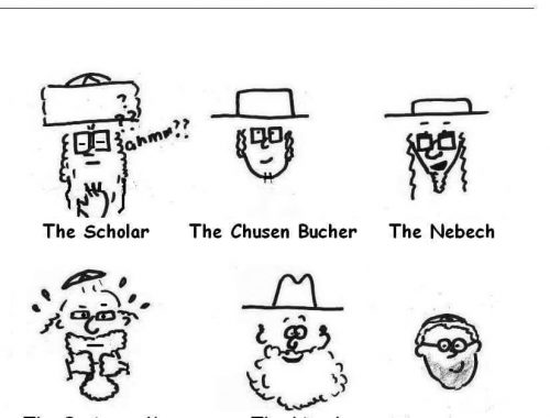 A collage of different beard categories belonging to different categories of people